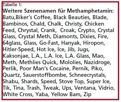 methamphetamin namen und synonyme